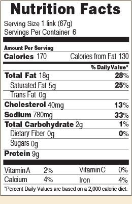 Nutrition facts for Cheddi Links 14 oz.