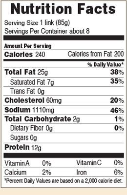 Nutrition facts for Homegame Bratwurst 24 oz.