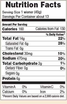 Nutrition facts for Natural Casing Wieners 18 oz.