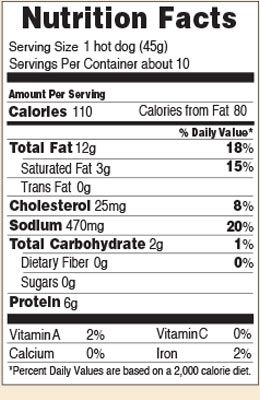 Nutrition facts for Stadium Jumbo Hot Dogs 16 oz.